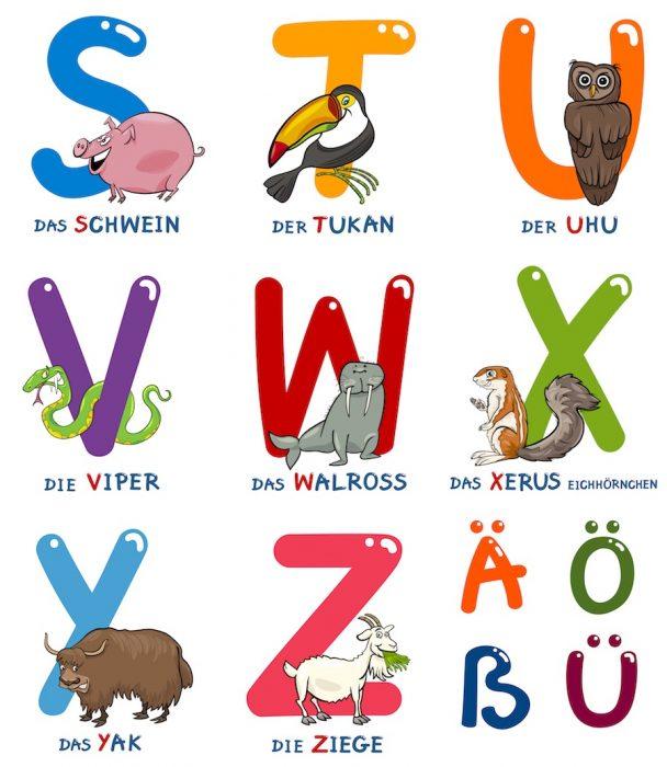 Алфавит немецкого
